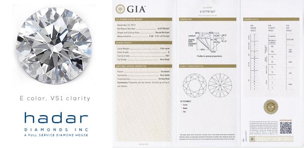 3 carat Round Brilliant GIA Certified Diamond