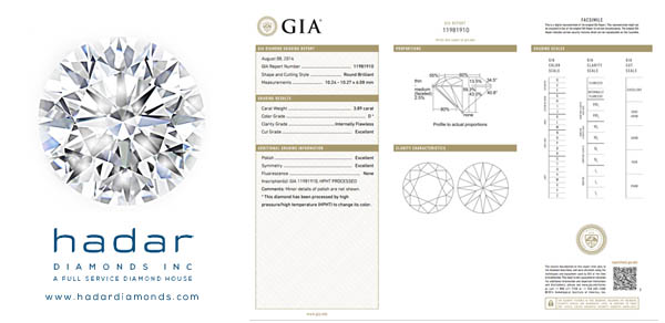 3+ carat Flawless, D color, GIA certified, natural HPHT diamond with Price