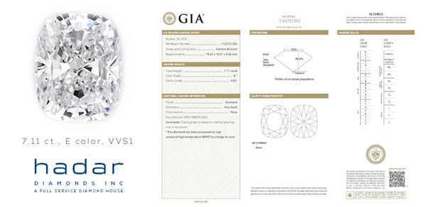 7 carat Cushion Cut Diamond | GIA Certified, natural HPHT